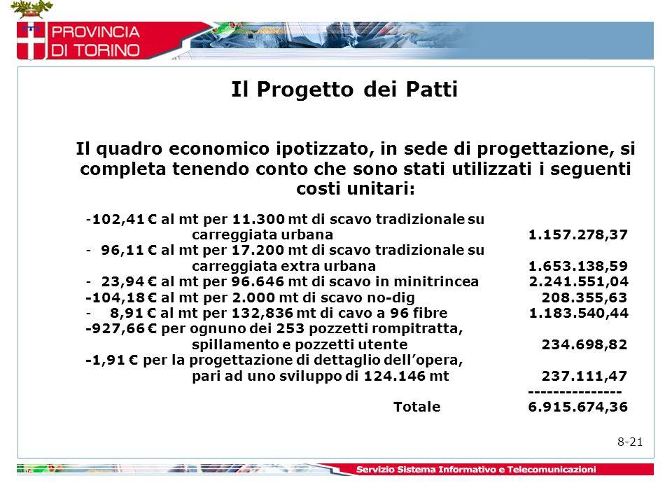 Il quadro economico ipotizzato, in sede di progettazione, si completa tenendo conto che sono stati utilizzati i seguenti costi unitari: -102,41 al mt per 11.300 mt di scavo tradizionale su carreggiata urbana1.157.278,37 - 96,11 al mt per 17.200 mt di scavo tradizionale su carreggiata extra urbana1.653.138,59 - 23,94 al mt per 96.646 mt di scavo in minitrincea2.241.551,04 -104,18 al mt per 2.000 mt di scavo no-dig 208.355,63 - 8,91 al mt per 132,836 mt di cavo a 96 fibre1.183.540,44 -927,66 per ognuno dei 253 pozzetti rompitratta, spillamento e pozzetti utente 234.698,82 -1,91 per la progettazione di dettaglio dellopera, pari ad uno sviluppo di 124.146 mt 237.111,47 --------------- Totale6.915.674,36 Il Progetto dei Patti 8-21