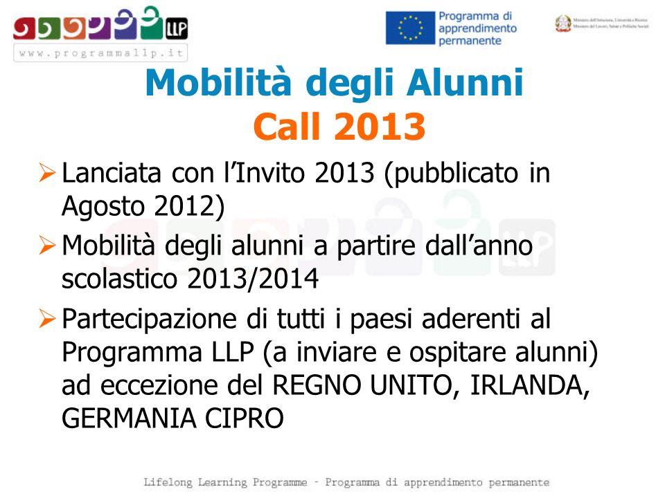 Mobilità degli Alunni Call 2013 Lanciata con lInvito 2013 (pubblicato in Agosto 2012) Mobilità degli alunni a partire dallanno scolastico 2013/2014 Pa