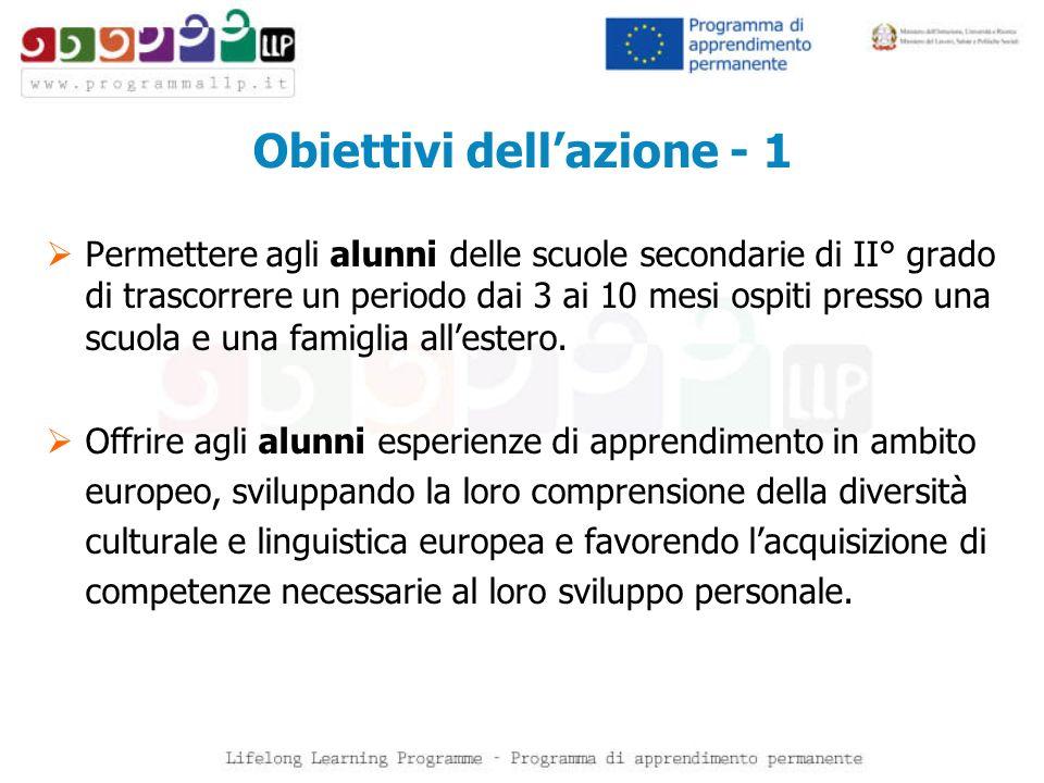 Obiettivi dellazione - 2 Offrire agli insegnanti coinvolti una preziosa esperienza pedagogica internazionale.