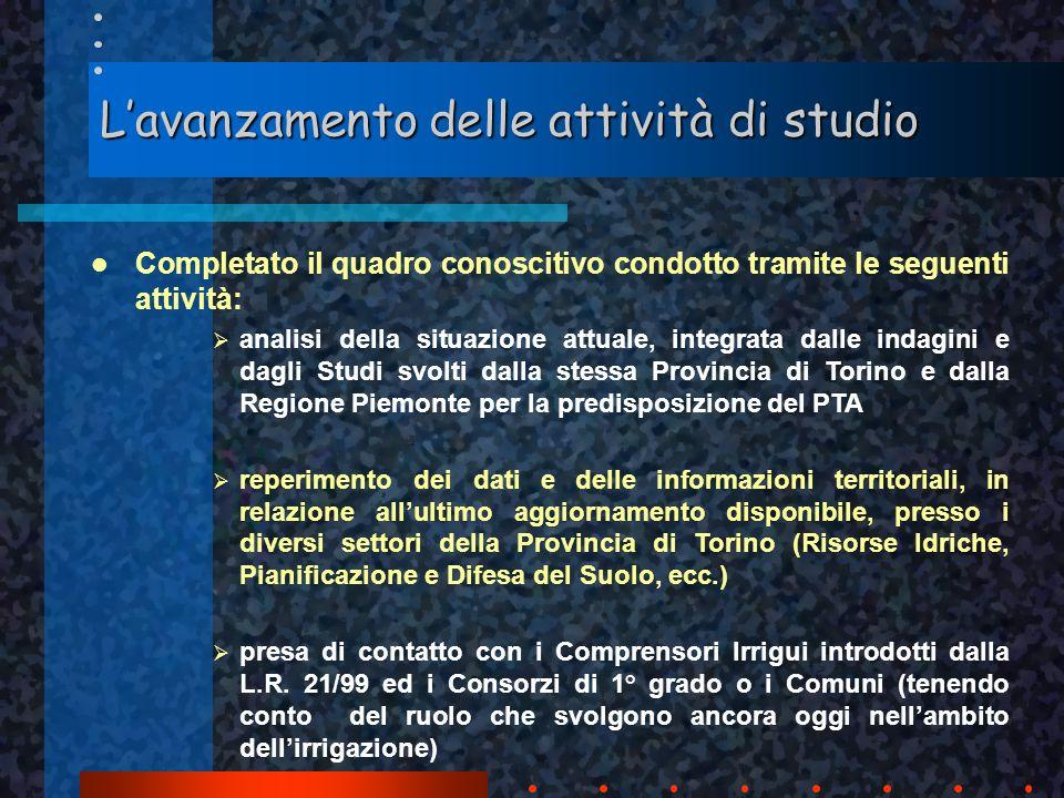 Lavanzamento delle attività di studio Completato il quadro conoscitivo condotto tramite le seguenti attività: analisi della situazione attuale, integr