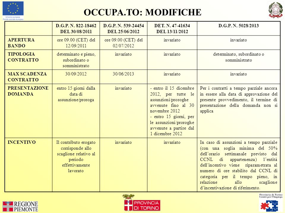 D.G.P. N. 822-18462 DEL 30/08/2011 D.G.P. N. 539-24454 DEL 25/06/2012 DET.