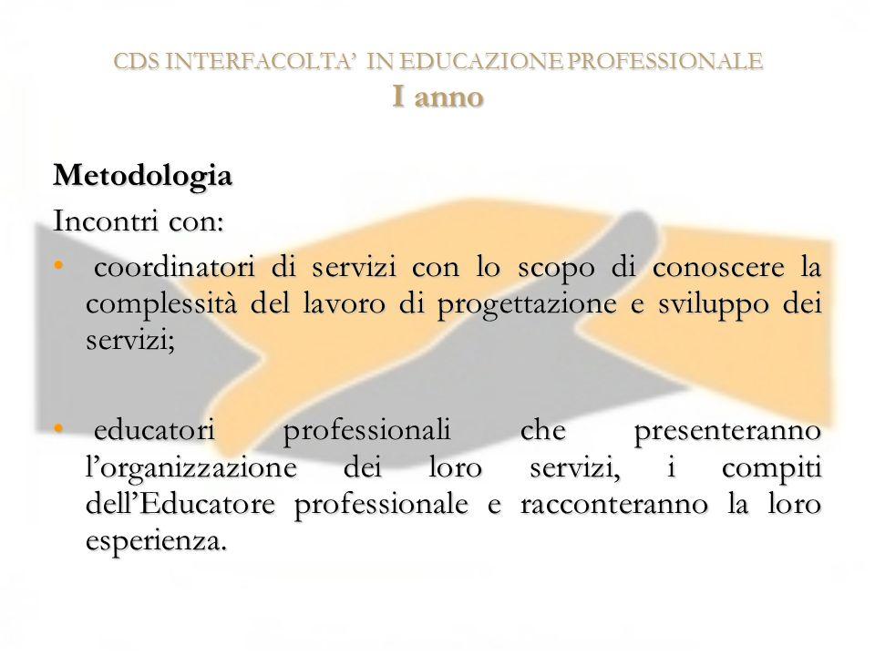 CDS INTERFACOLTA IN EDUCAZIONE PROFESSIONALE I anno Metodologia Incontri con: coordinatori di servizi con lo scopo di conoscere la complessità del lav