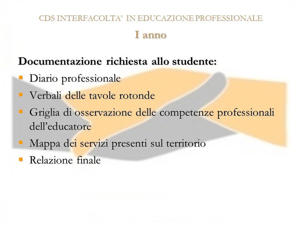 CDS INTERFACOLTA IN EDUCAZIONE PROFESSIONALE I anno Documentazione richiesta allo studente: Diario professionale Diario professionale Verbali delle ta