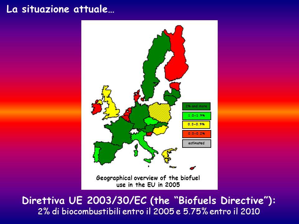 La situazione attuale… Direttiva UE 2003/30/EC (the Biofuels Directive): 2% di biocombustibili entro il 2005 e 5.75% entro il 2010 Geographical overvi