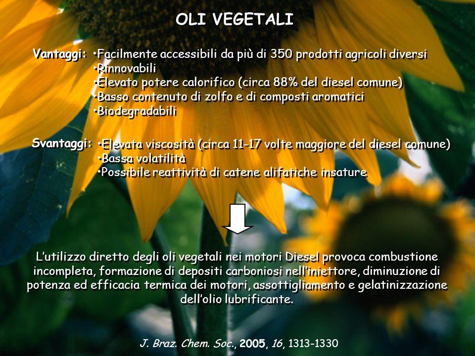 OLI VEGETALI Vantaggi: Facilmente accessibili da più di 350 prodotti agricoli diversi Rinnovabili Elevato potere calorifico (circa 88% del diesel comu