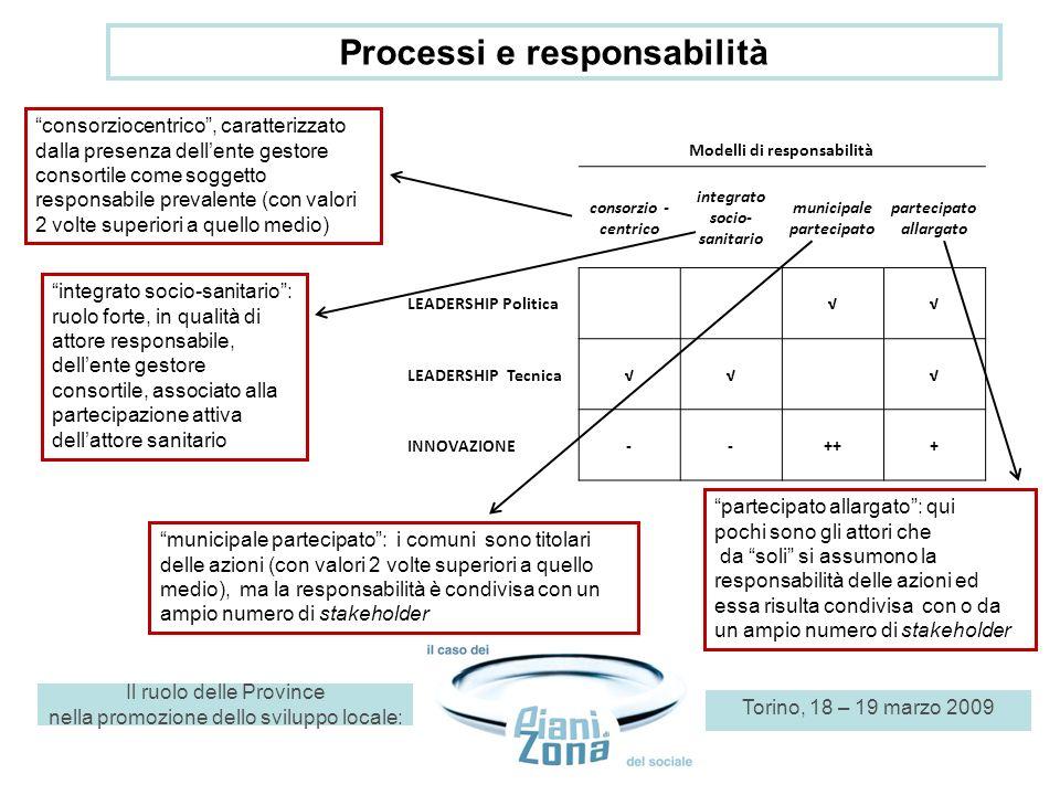 Il ruolo delle Province nella promozione dello sviluppo locale: Torino, 18 – 19 marzo 2009 consorziocentrico, caratterizzato dalla presenza dellente g
