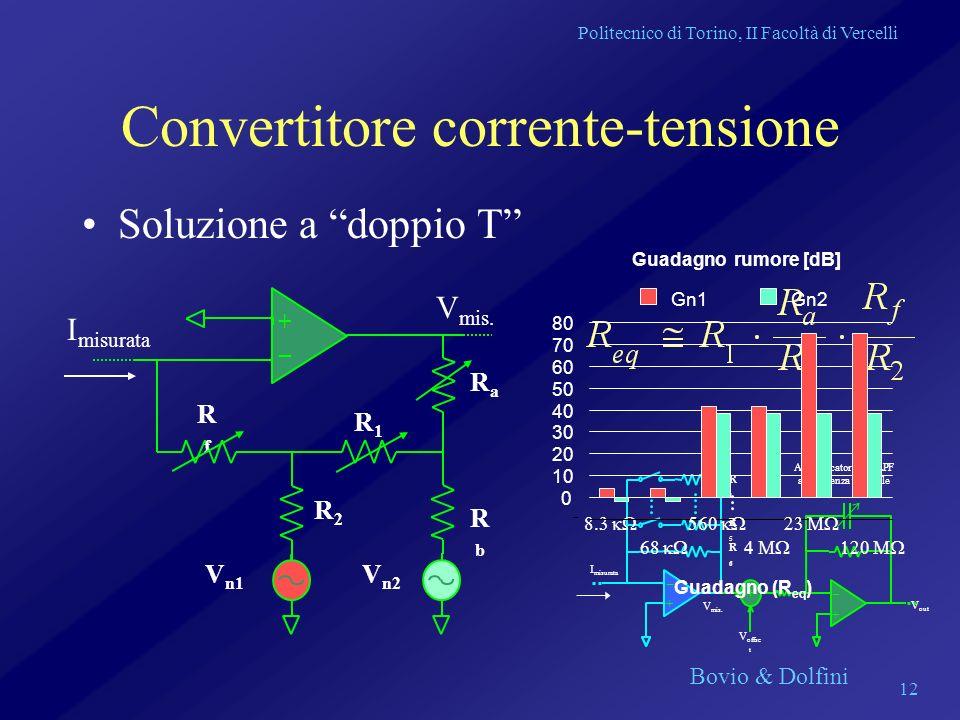 Politecnico di Torino, II Facoltà di Vercelli Bovio & Dolfini 12 Convertitore corrente-tensione Soluzione a doppio T + _ R1R1 RaRa RbRb R2R2 RfRf I mi