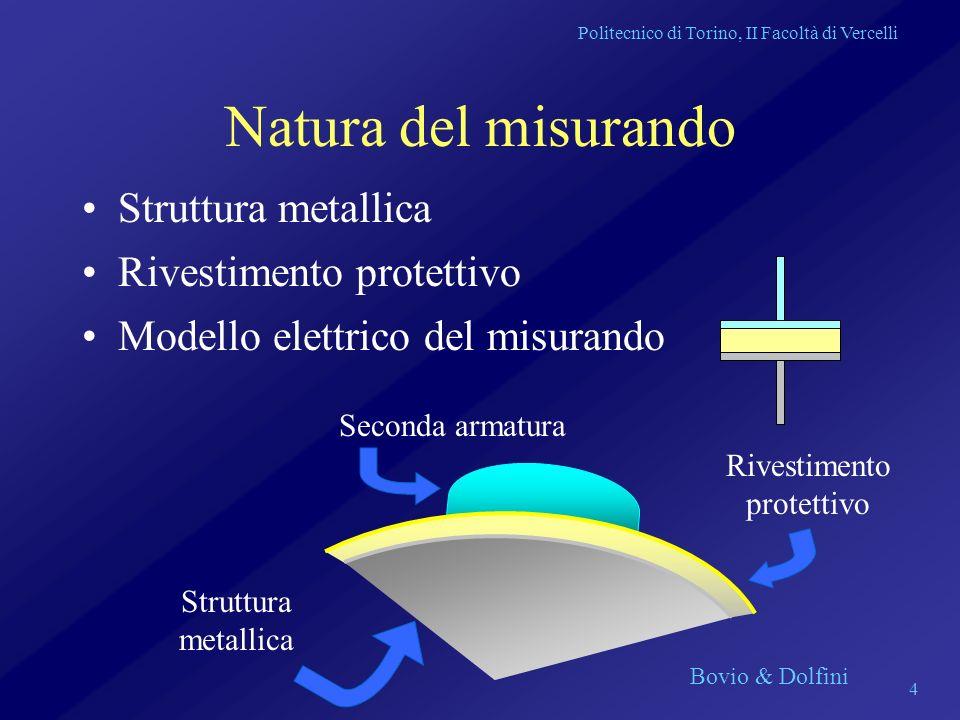 Politecnico di Torino, II Facoltà di Vercelli Bovio & Dolfini 4 Seconda armatura Rivestimento protettivo Natura del misurando Modello elettrico del mi