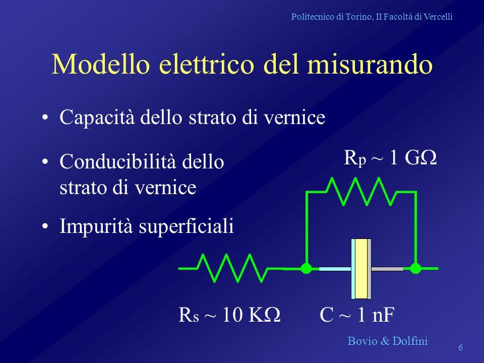Politecnico di Torino, II Facoltà di Vercelli Bovio & Dolfini 6 Modello elettrico del misurando Conducibilità dello strato di vernice Impurità superfi