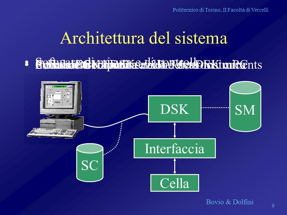 Politecnico di Torino, II Facoltà di Vercelli Bovio & Dolfini 9 Architettura del sistema Scheda DSK fornita dalla Texas Instruments DSK Interfaccia Ce