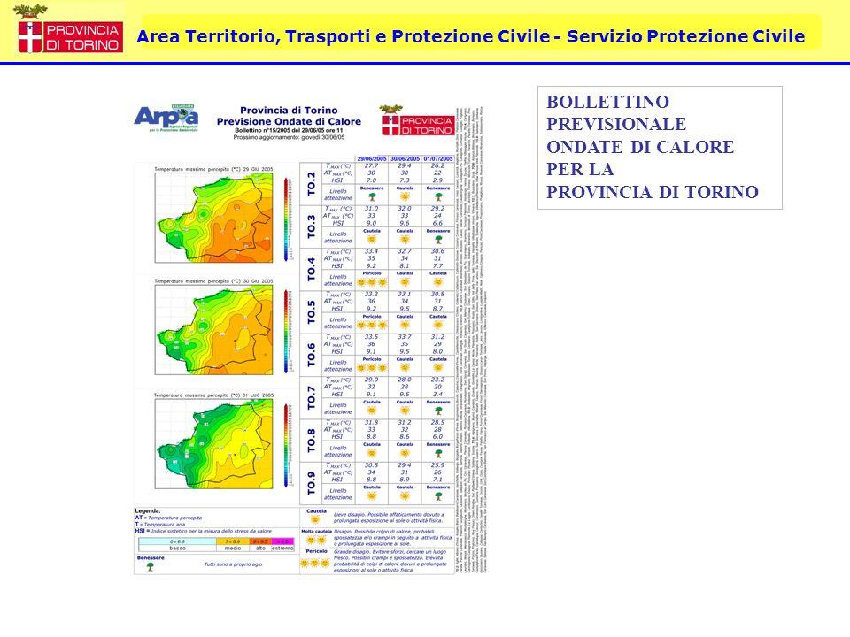 Area Territorio, Trasporti e Protezione Civile - Servizio Protezione Civile BOLLETTINO PREVISIONALE ONDATE DI CALORE PER LA PROVINCIA DI TORINO
