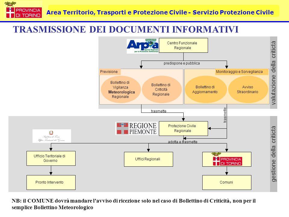 Area Territorio, Trasporti e Protezione Civile - Servizio Protezione Civile TRASMISSIONE DEI DOCUMENTI INFORMATIVI Protezione Civile Regionale Centro