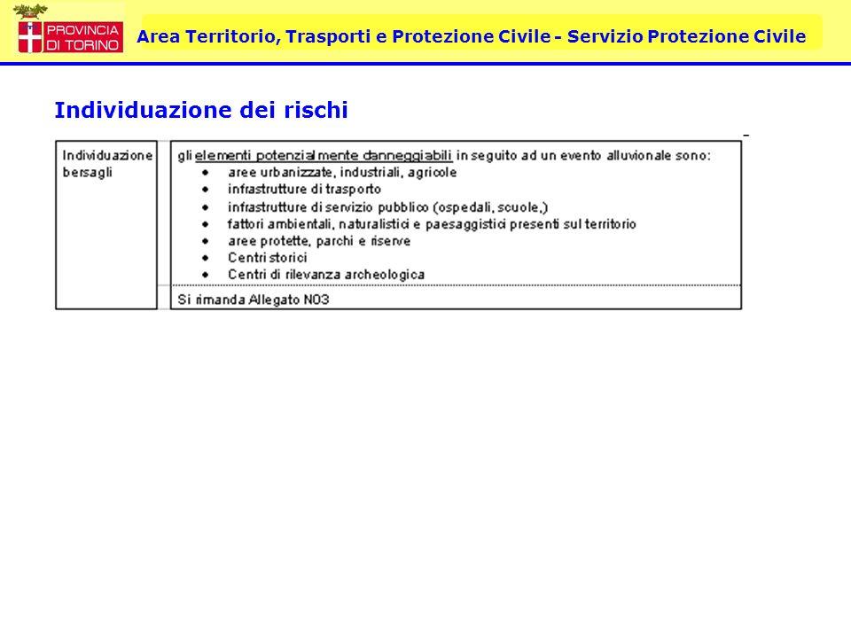 Area Territorio, Trasporti e Protezione Civile - Servizio Protezione Civile Individuazione dei rischi