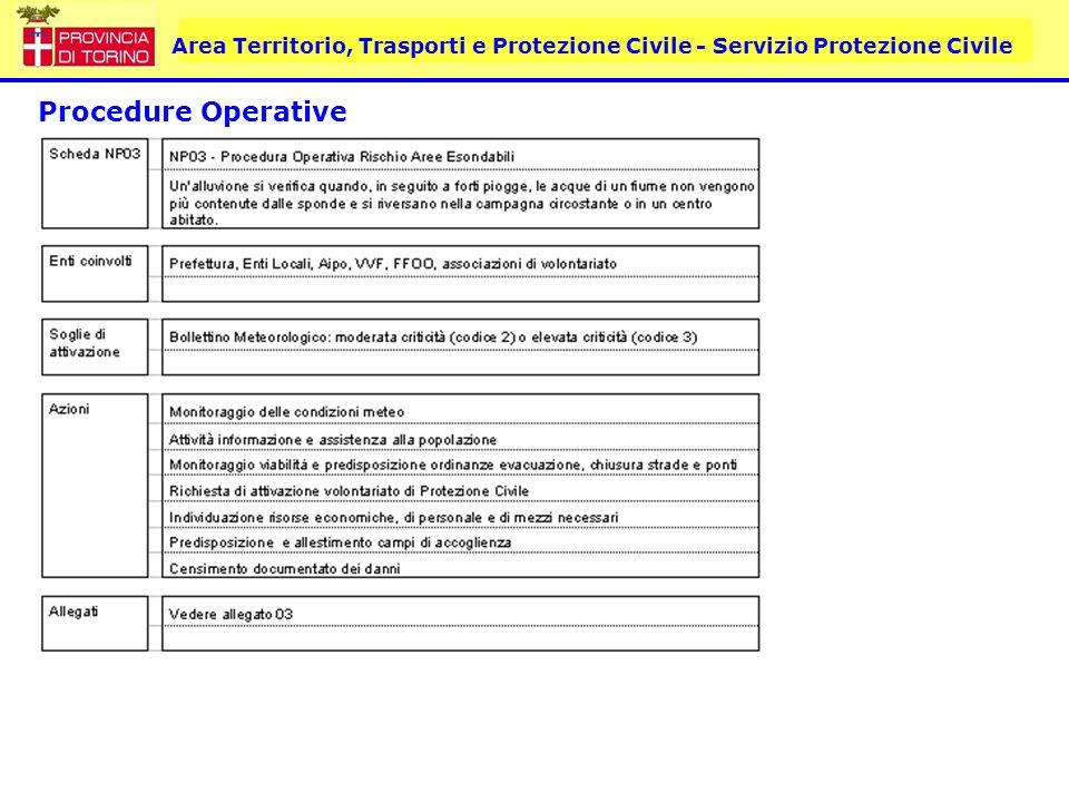 Area Territorio, Trasporti e Protezione Civile - Servizio Protezione Civile Procedure Operative