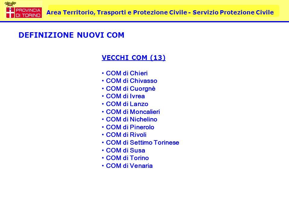 Area Territorio, Trasporti e Protezione Civile - Servizio Protezione Civile DEFINIZIONE NUOVI COM VECCHI COM (13) COM di Chieri COM di Chivasso COM di