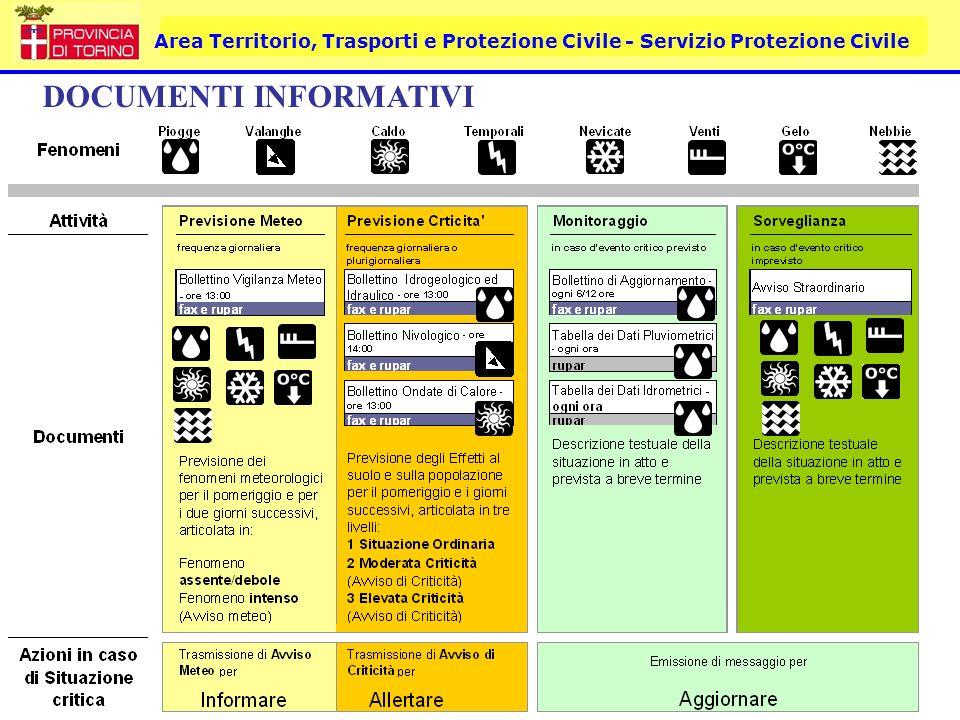 Area Territorio, Trasporti e Protezione Civile - Servizio Protezione Civile Analisi Territoriale
