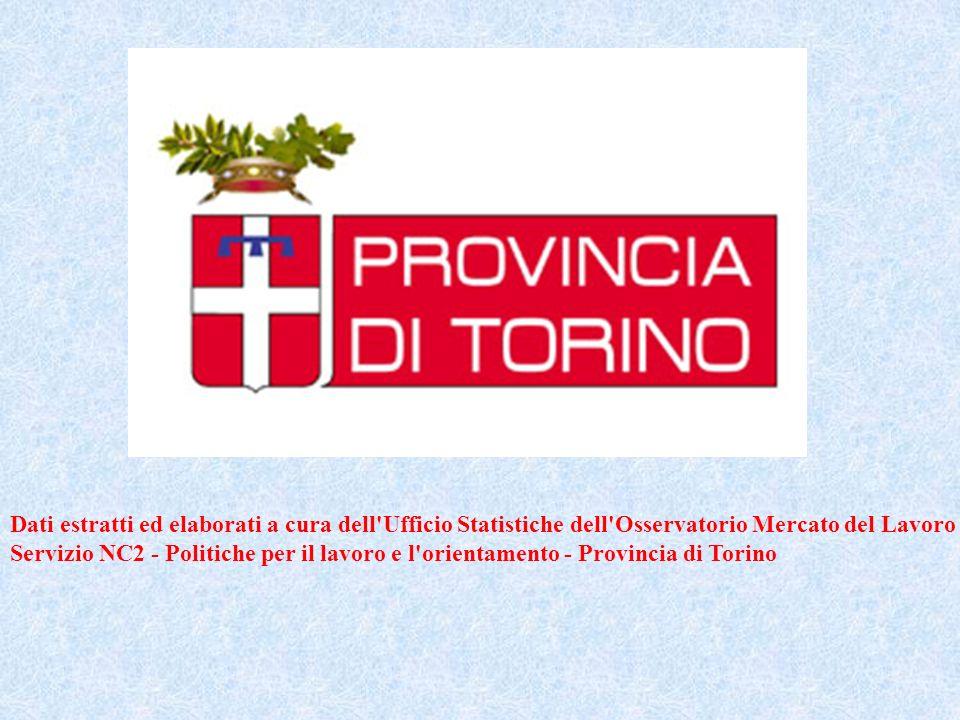 RAFFRONTO LAVORATORI MESSI IN MOBILITA DA AZIENDE UBICATE NELLA PROVINCIA DI TORINO.