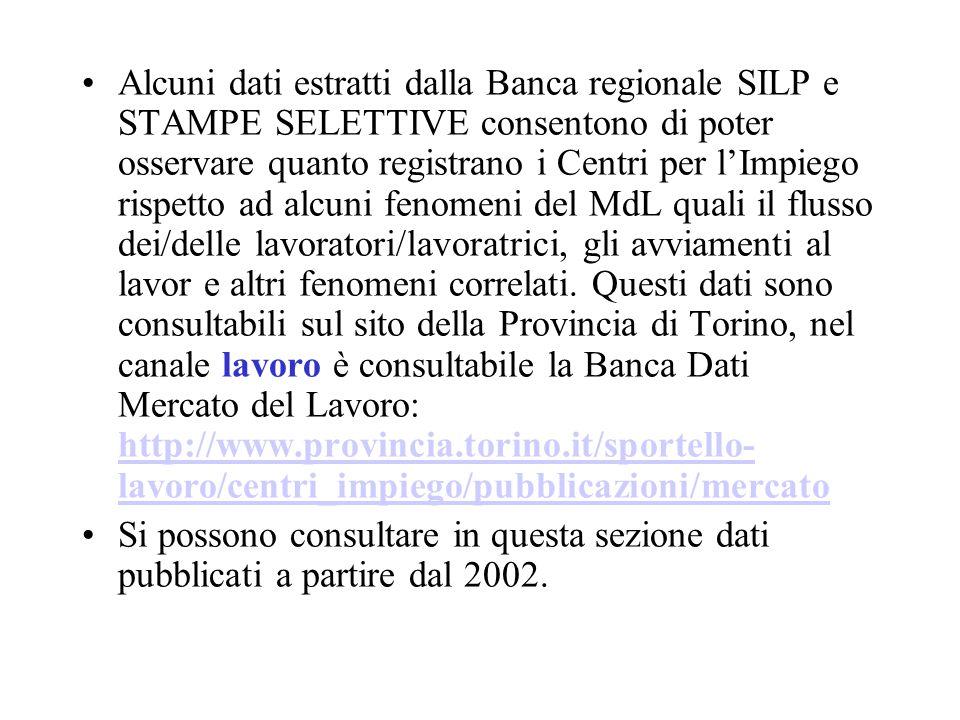 Alcuni dati estratti dalla Banca regionale SILP e STAMPE SELETTIVE consentono di poter osservare quanto registrano i Centri per lImpiego rispetto ad a