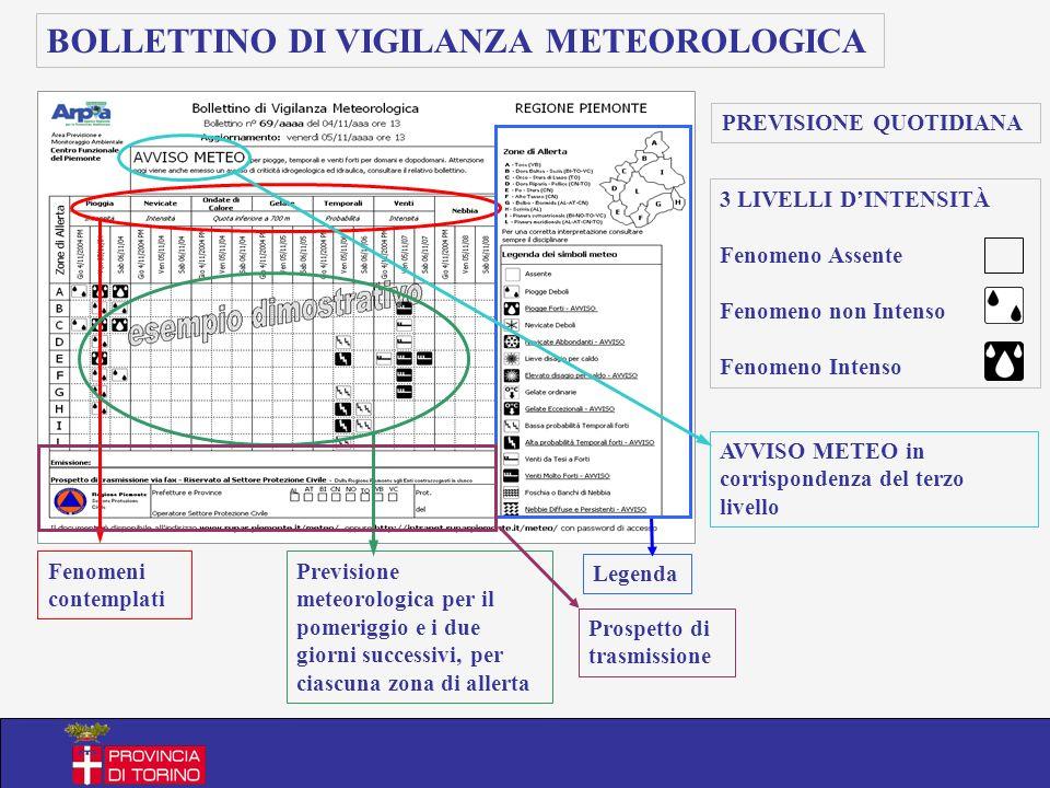 BOLLETTINO DI VIGILANZA METEOROLOGICA AVVISO METEO in corrispondenza del terzo livello 3 LIVELLI DINTENSITÀ Fenomeno Assente Fenomeno non Intenso Fenomeno Intenso Fenomeni contemplati Previsione meteorologica per il pomeriggio e i due giorni successivi, per ciascuna zona di allerta Legenda PREVISIONE QUOTIDIANA Prospetto di trasmissione