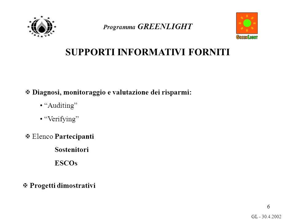 6 GL - 30.4.2002 Programma GREENLIGHT SUPPORTI INFORMATIVI FORNITI X Diagnosi, monitoraggio e valutazione dei risparmi: Auditing Verifying X Elenco Partecipanti Sostenitori ESCOs X Progetti dimostrativi