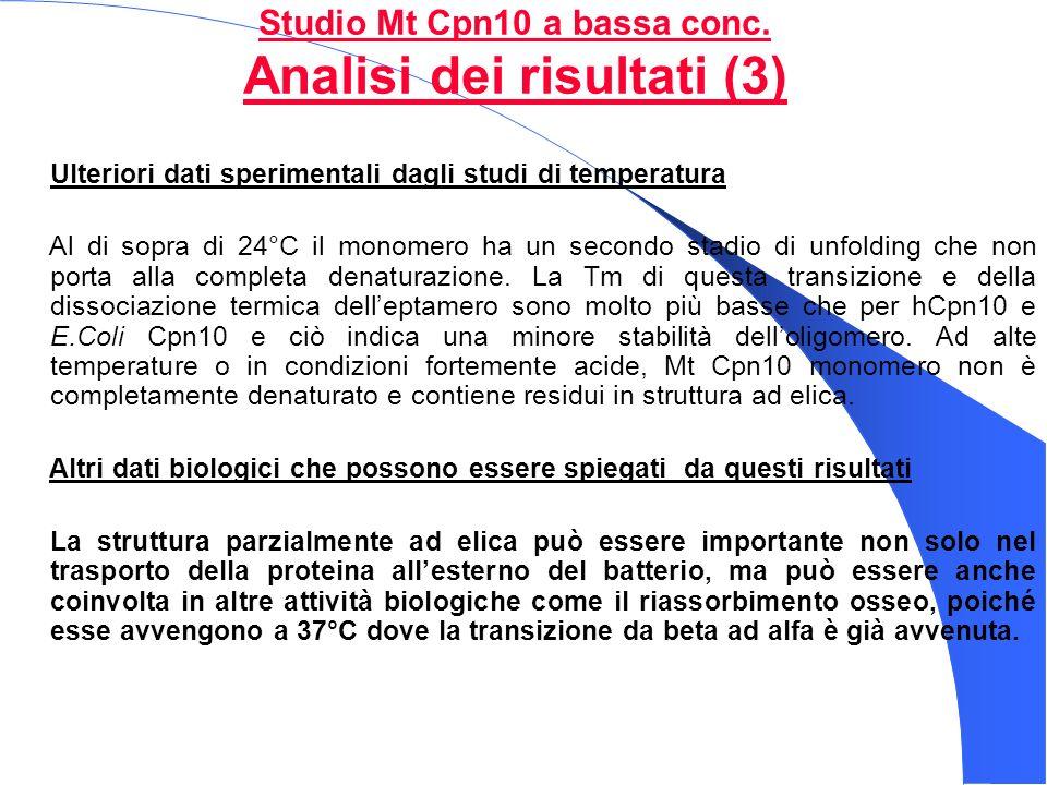 Studio Mt Cpn10 a bassa conc. Analisi dei risultati (3) Ulteriori dati sperimentali dagli studi di temperatura Al di sopra di 24°C il monomero ha un s
