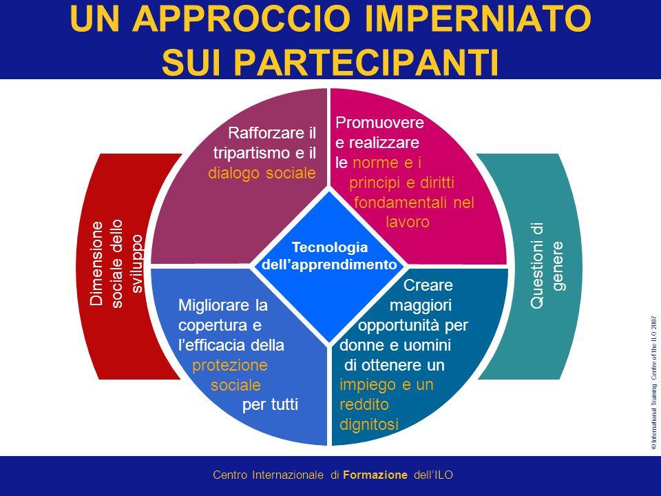 © International Training Centre of the ILO 2007 Centro Internazionale di Formazione dellILO UN APPROCCIO IMPERNIATO SUI PARTECIPANTI Rafforzare il tri