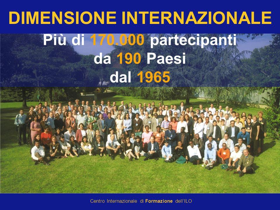 © International Training Centre of the ILO 2007 Centro Internazionale di Formazione dellILO DIMENSIONE INTERNAZIONALE Più di 170.000 partecipanti da 190 Paesi dal 1965