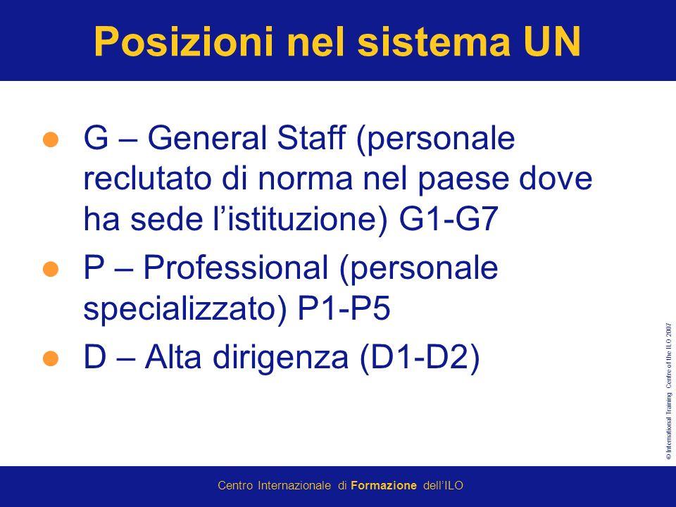 © International Training Centre of the ILO 2007 Centro Internazionale di Formazione dellILO Posizioni nel sistema UN G – General Staff (personale reclutato di norma nel paese dove ha sede listituzione) G1-G7 P – Professional (personale specializzato) P1-P5 D – Alta dirigenza (D1-D2)
