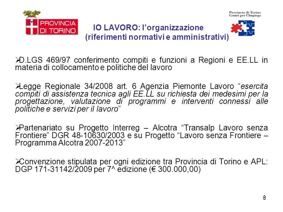 8 IO LAVORO: lorganizzazione (riferimenti normativi e amministrativi) D.LGS 469/97 conferimento compiti e funzioni a Regioni e EE.LL in materia di collocamento e politiche del lavoro Legge Regionale 34/2008 art.