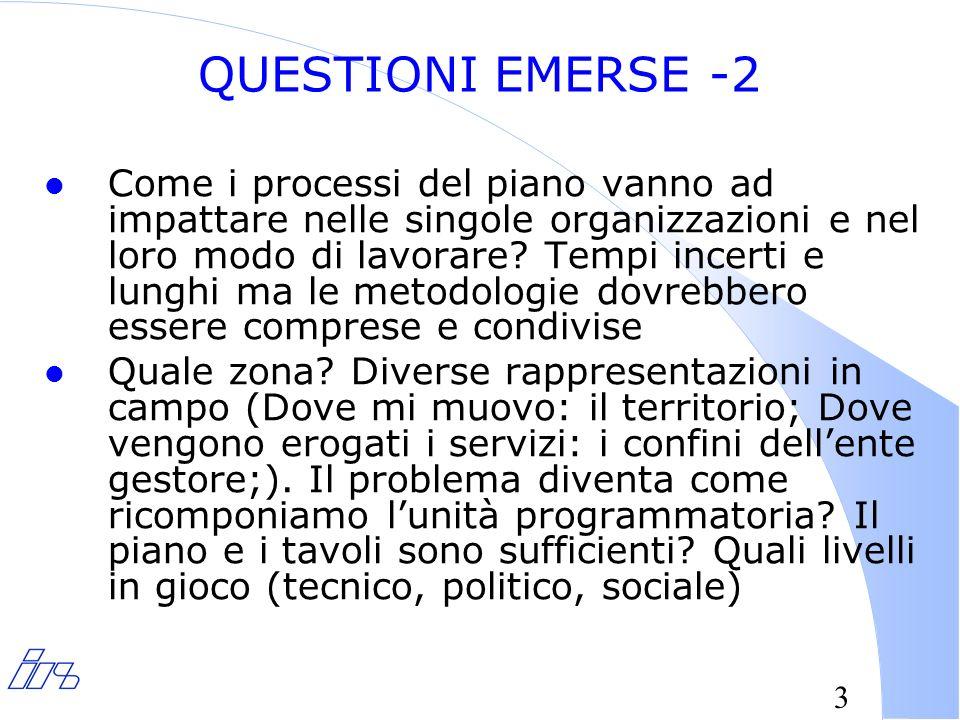 3 QUESTIONI EMERSE -2 l Come i processi del piano vanno ad impattare nelle singole organizzazioni e nel loro modo di lavorare.