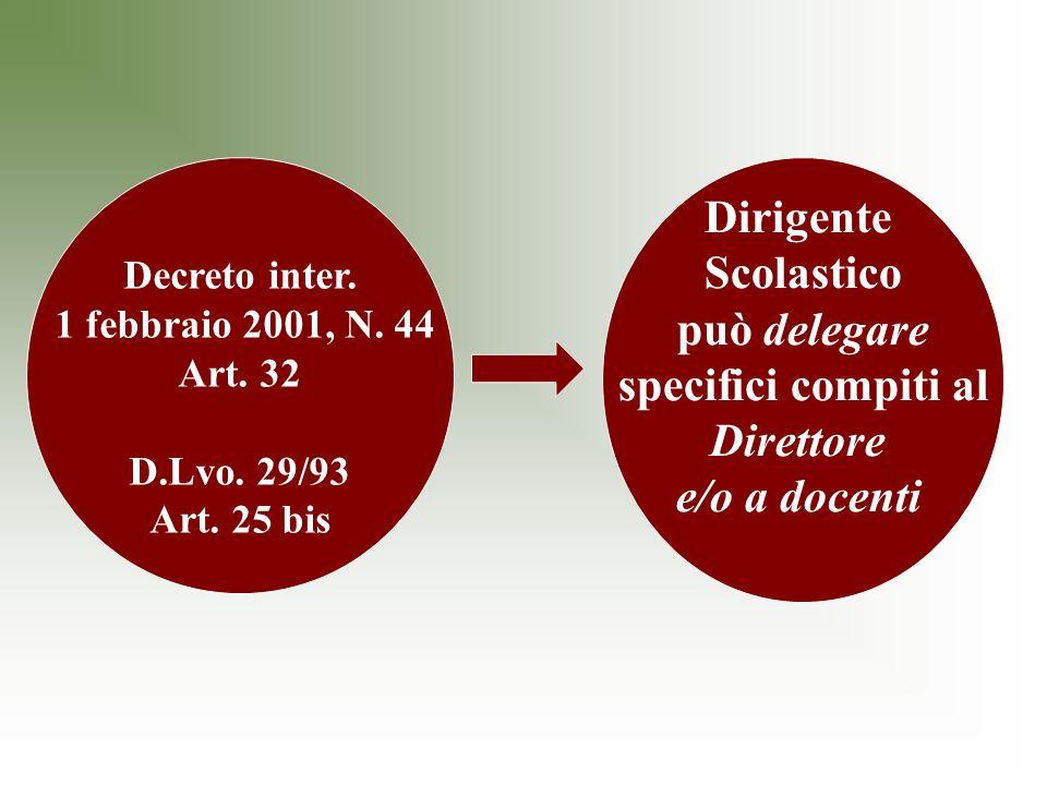 Decreto inter. 1 febbraio 2001, N. 44 Art. 32 D.Lvo.