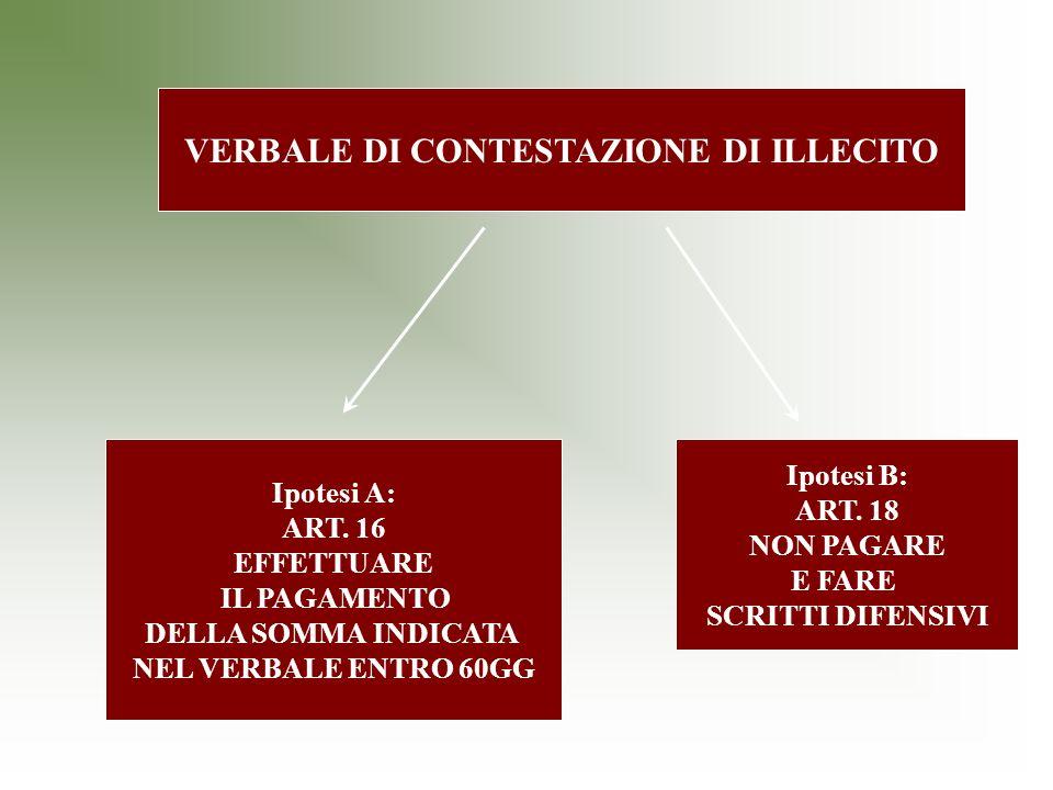 VERBALE DI CONTESTAZIONE DI ILLECITO Ipotesi A: ART.