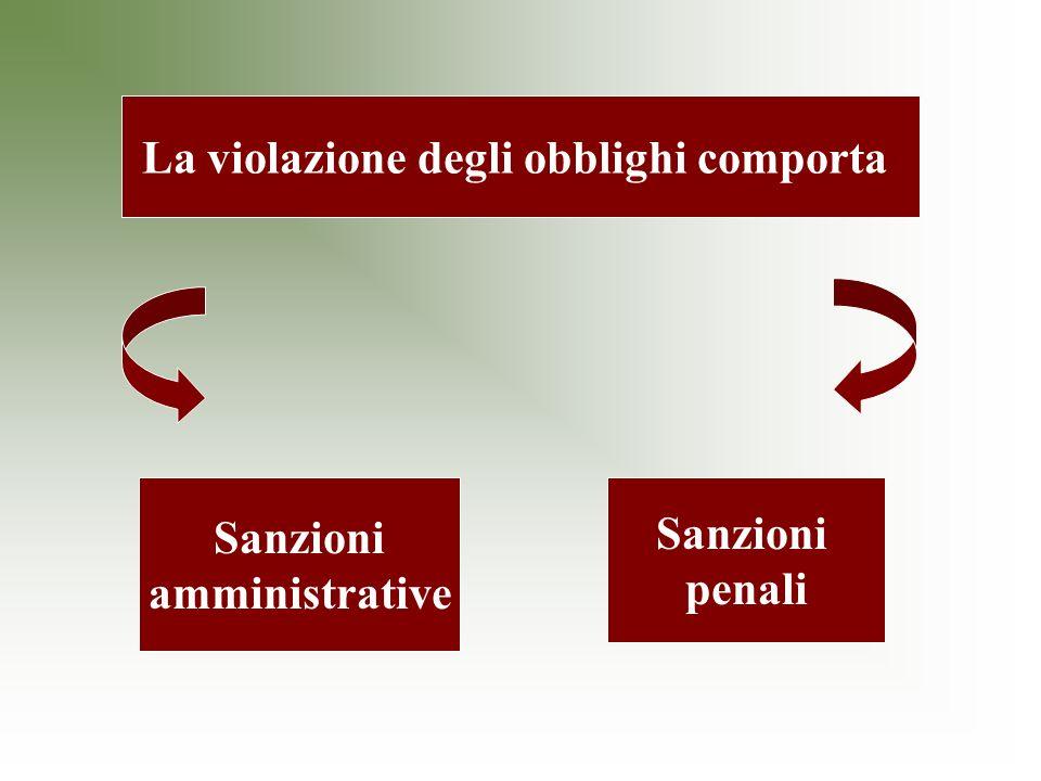 La violazione degli obblighi comporta Sanzioni amministrative Sanzioni penali