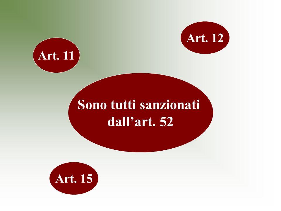 Art. 11 Art. 12 Art. 15 Sono tutti sanzionati dallart. 52