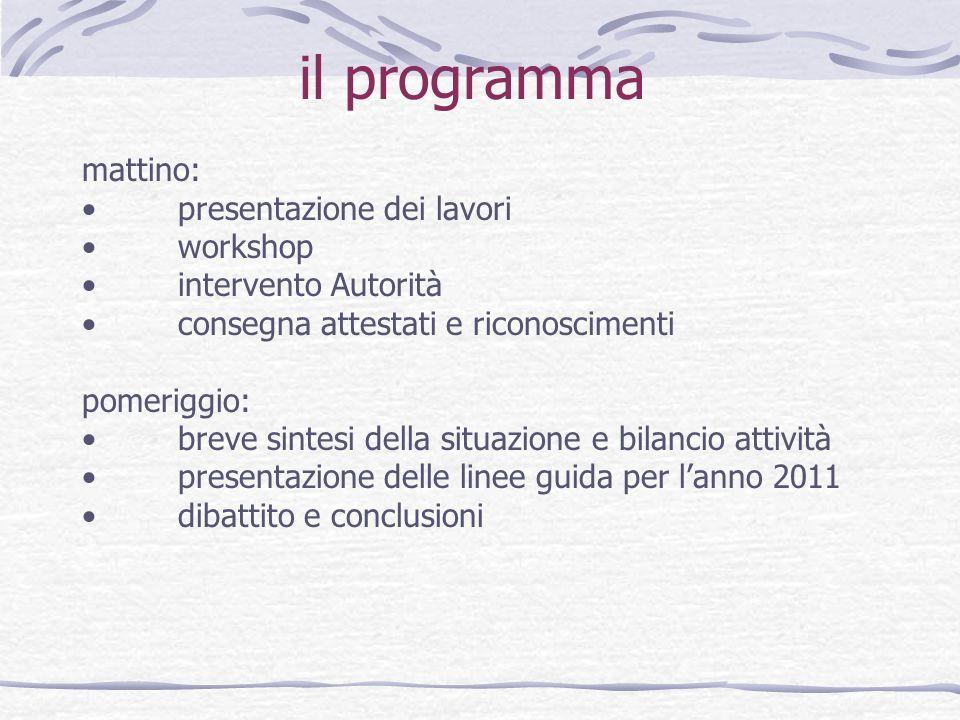 workshop Dal passato abbiamo tratto utili indicazioni dai lavori dei gruppi che sono diventati poi fattori significativi dellattuale organizzazione e delle sue modalità operative (es.