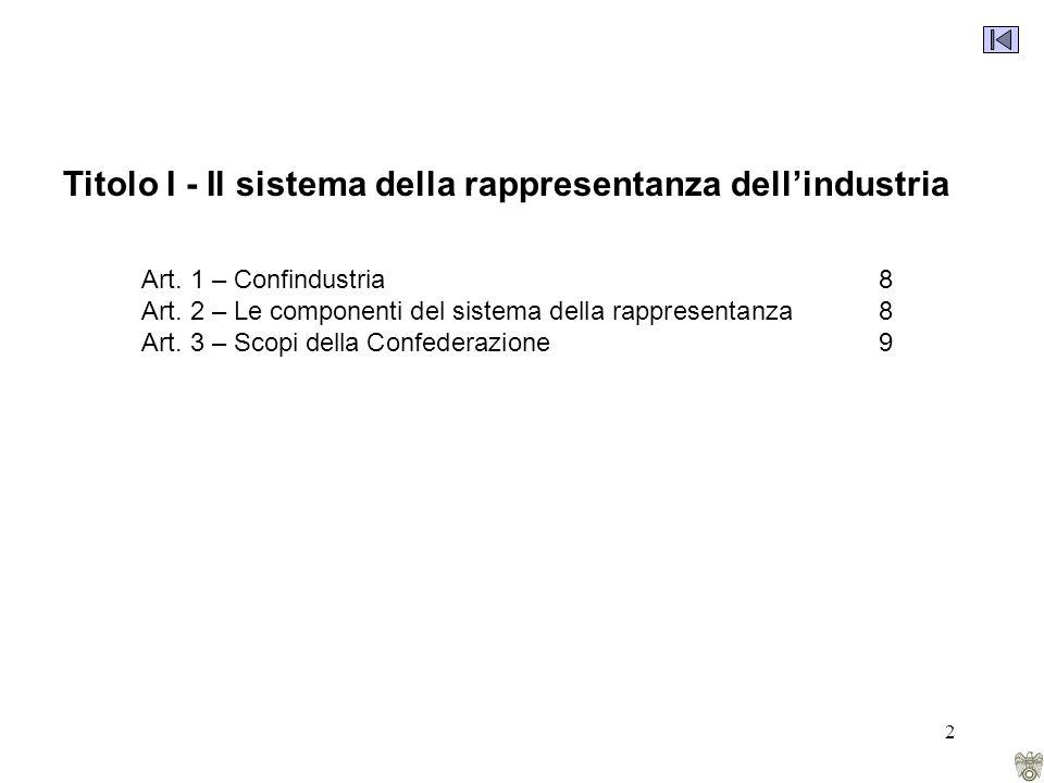 2 Titolo I - Il sistema della rappresentanza dellindustria Art.