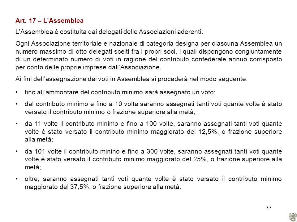 33 Art. 17 – LAssemblea LAssemblea è costituita dai delegati delle Associazioni aderenti.