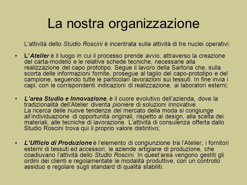 La nostra organizzazione Lattività dello Studio Roscini è incentrata sulla attività di tre nuclei operativi: LAtelier è il luogo in cui il processo pr