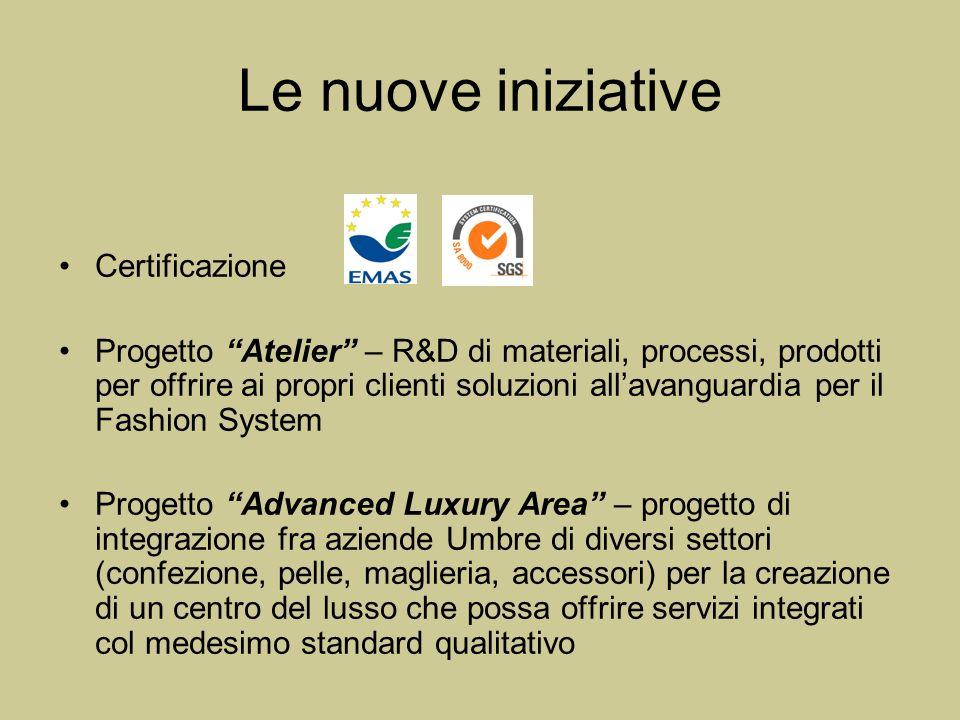 Le nuove iniziative Certificazione Progetto Atelier – R&D di materiali, processi, prodotti per offrire ai propri clienti soluzioni allavanguardia per