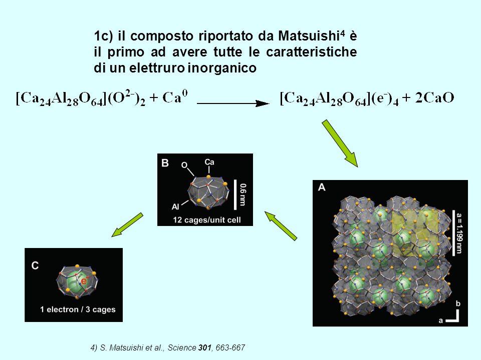 1c) il composto riportato da Matsuishi 4 è il primo ad avere tutte le caratteristiche di un elettruro inorganico 4) S. Matsuishi et al., Science 301,