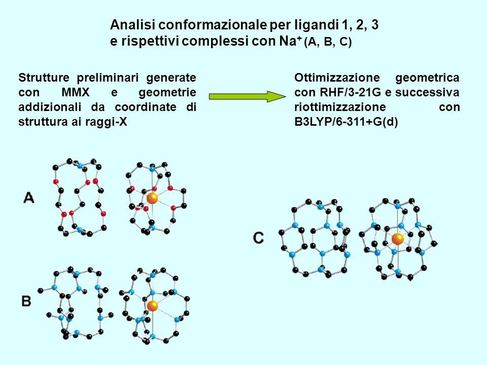 Analisi conformazionale per ligandi 1, 2, 3 e rispettivi complessi con Na + (A, B, C) Strutture preliminari generate con MMX e geometrie addizionali d