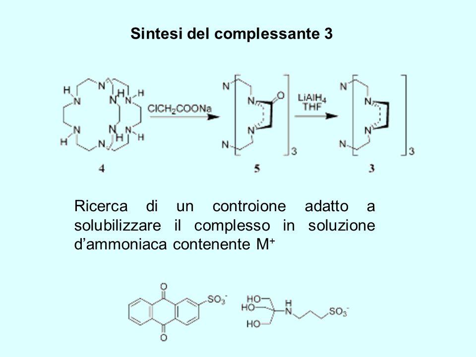 Sintesi del complessante 3 Ricerca di un controione adatto a solubilizzare il complesso in soluzione dammoniaca contenente M +