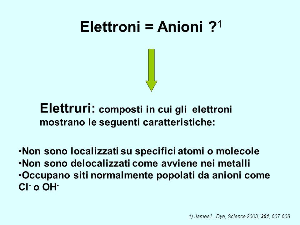 Elettroni = Anioni ? 1 Elettruri: composti in cui gli elettroni mostrano le seguenti caratteristiche: Non sono localizzati su specifici atomi o moleco