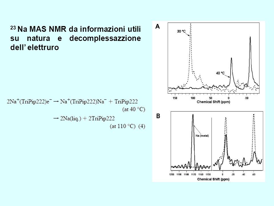 23 Na MAS NMR da informazioni utili su natura e decomplessazzione dell elettruro