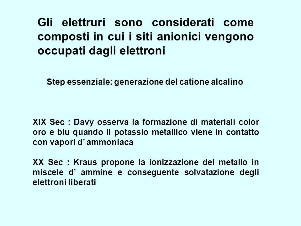 Gli elettruri sono considerati come composti in cui i siti anionici vengono occupati dagli elettroni Step essenziale: generazione del catione alcalino