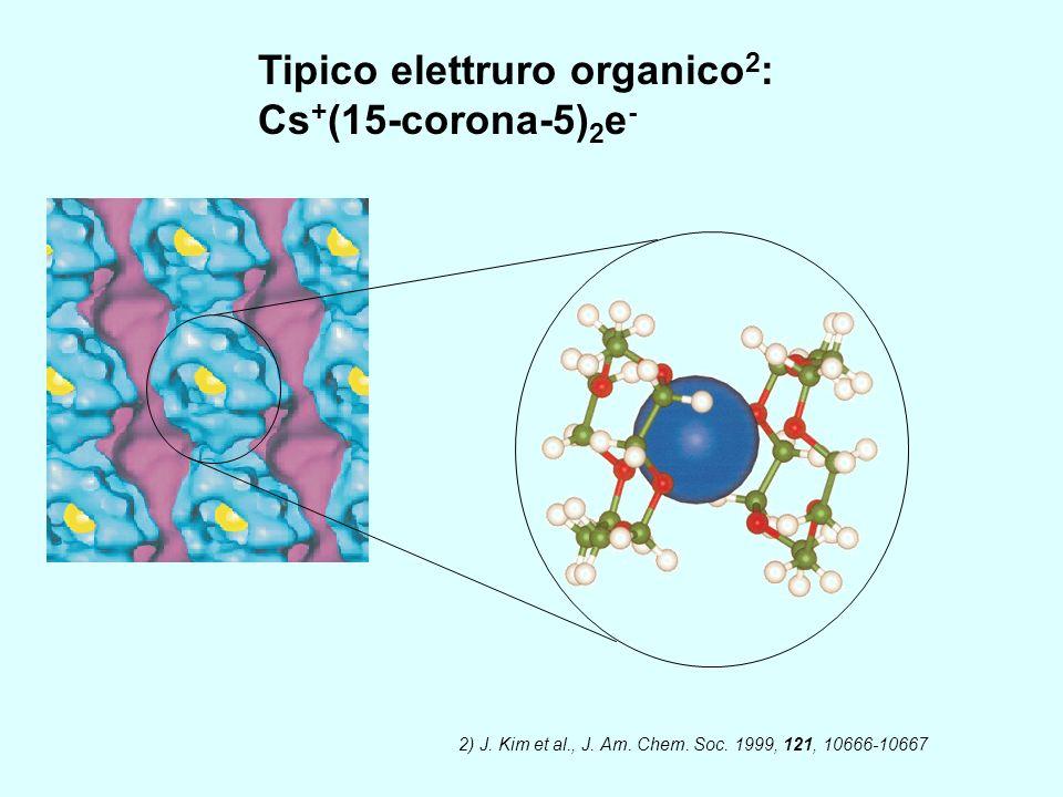 Tipico elettruro organico 2 : Cs + (15-corona-5) 2 e - 2) J. Kim et al., J. Am. Chem. Soc. 1999, 121, 10666-10667