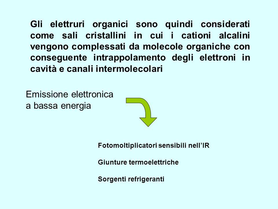 Gli elettruri organici sono quindi considerati come sali cristallini in cui i cationi alcalini vengono complessati da molecole organiche con conseguen