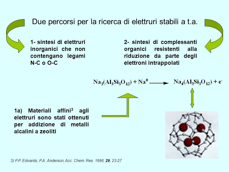Due percorsi per la ricerca di elettruri stabili a t.a. 1- sintesi di elettruri inorganici che non contengano legami N-C o O-C 1a) Materiali affini 3