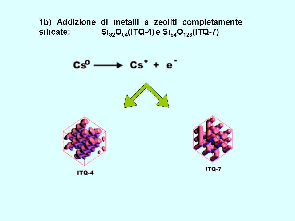 1b) Addizione di metalli a zeoliti completamente silicate: Si 32 O 64 (ITQ-4) e Si 64 O 128 (ITQ-7)
