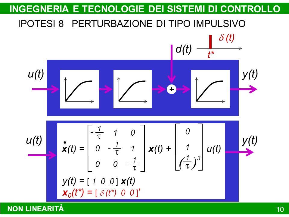 NON LINEARITÀ INGEGNERIA E TECNOLOGIE DEI SISTEMI DI CONTROLLO SISTEMA DA CONTROLLARE u(t) y(t) d(t) u(t)y(t) d(t) 1 10 1 10 1 00 0 1 1 ( ) 3 x(t) = x(t) +u(t) y(t) = [ 1 0 0 ] x(t) u(t)y(t) x 0 (t*) = [ (t*) 0 0 ] t* (t) IPOTESI 8 PERTURBAZIONE DI TIPO IMPULSIVO 10